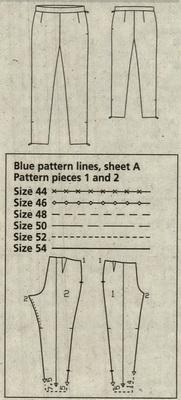 pattern_resize